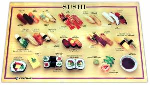 A Kikkoman guide to sushi